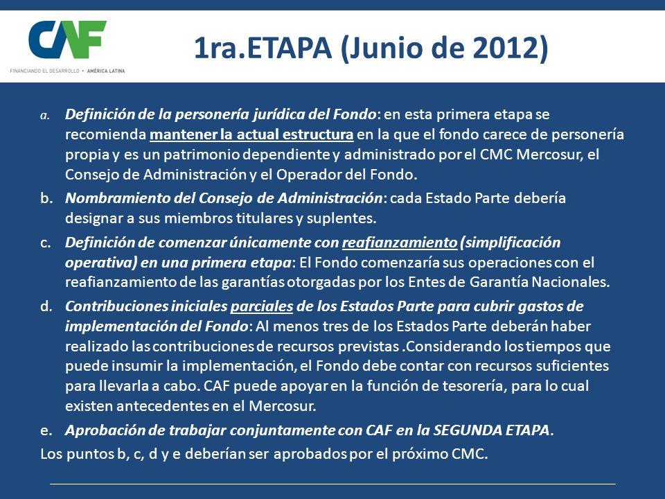 1ra.ETAPA (Junio de 2012)