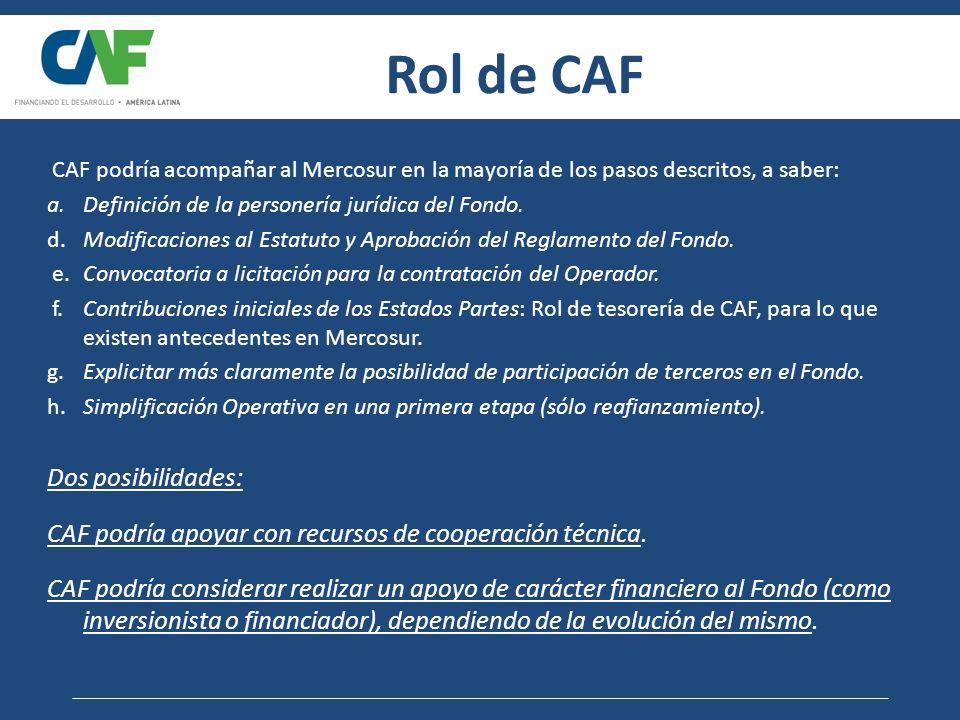 Rol de CAF Dos posibilidades: