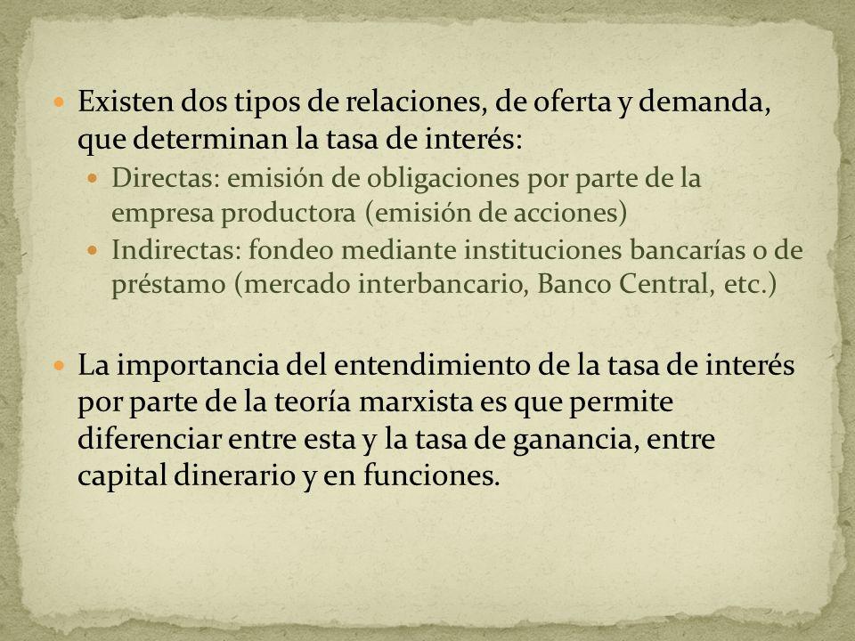 Existen dos tipos de relaciones, de oferta y demanda, que determinan la tasa de interés: