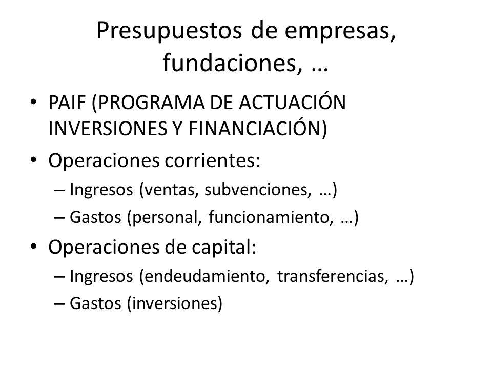 Presupuestos de empresas, fundaciones, …