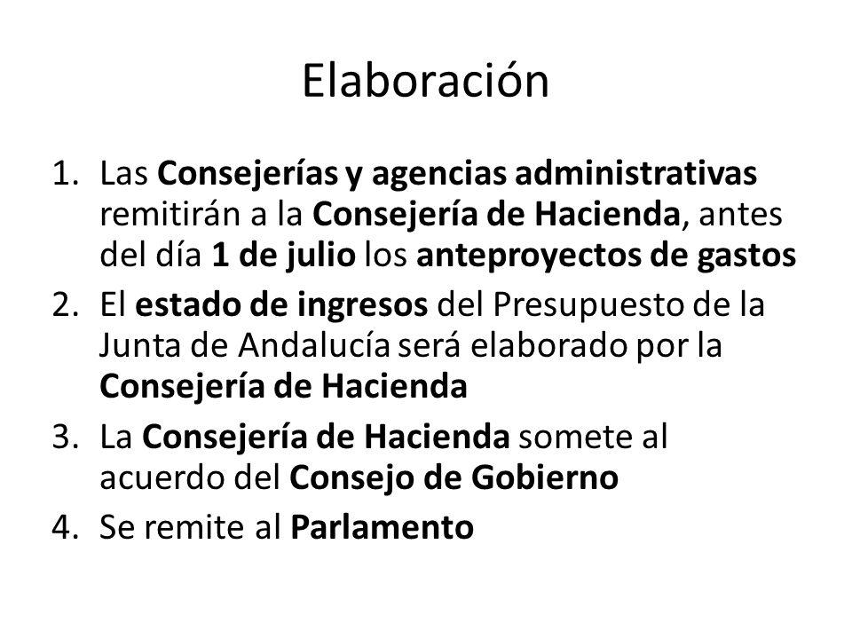 Elaboración Las Consejerías y agencias administrativas remitirán a la Consejería de Hacienda, antes del día 1 de julio los anteproyectos de gastos.