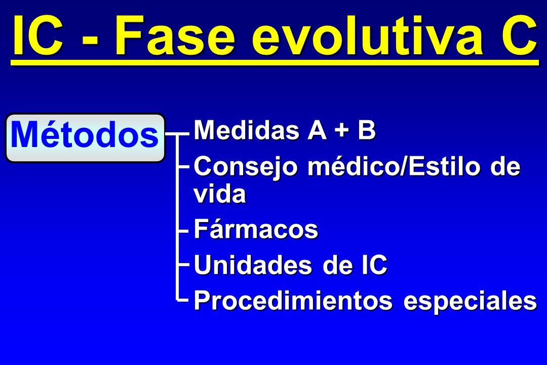 IC - Fase evolutiva C Métodos Medidas A + B Consejo médico/Estilo de