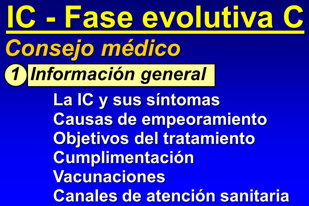 IC - Fase evolutiva C Consejo médico 1 Información general