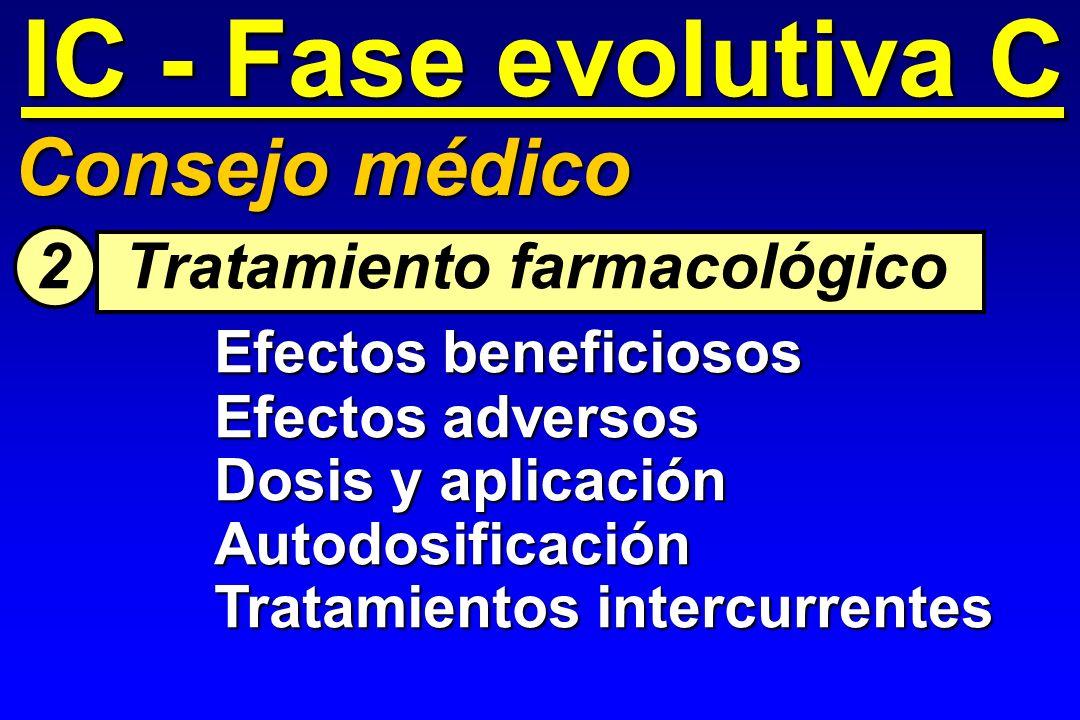 IC - Fase evolutiva C Consejo médico 2 Tratamiento farmacológico