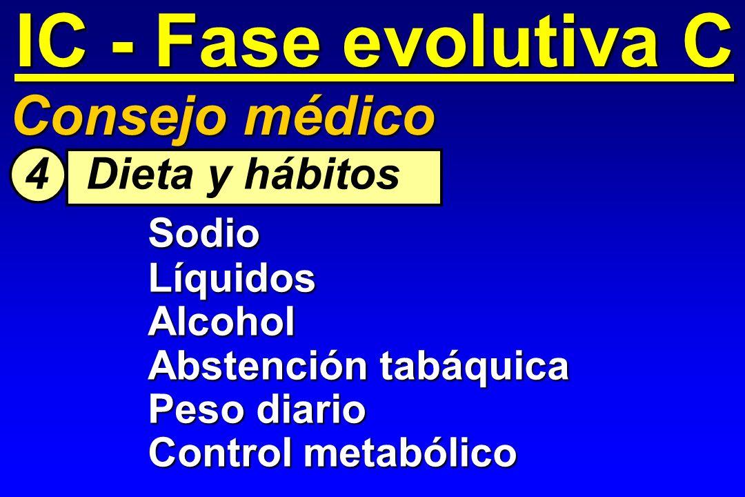 IC - Fase evolutiva C Consejo médico 4 Dieta y hábitos Sodio Líquidos