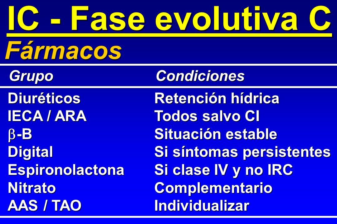 IC - Fase evolutiva C Fármacos Grupo Condiciones