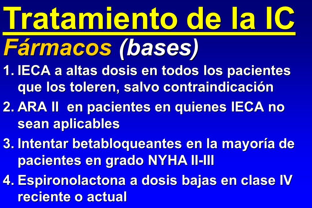 Tratamiento de la IC Fármacos (bases)