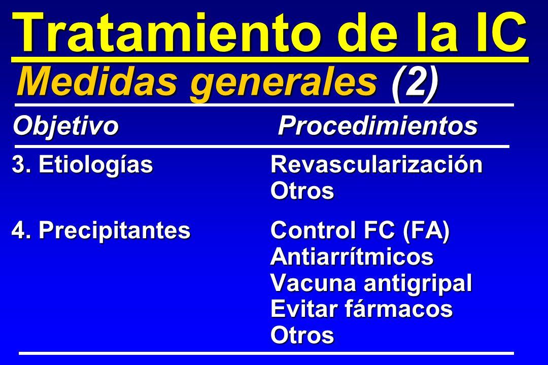 Tratamiento de la IC Medidas generales (2) Objetivo Procedimientos