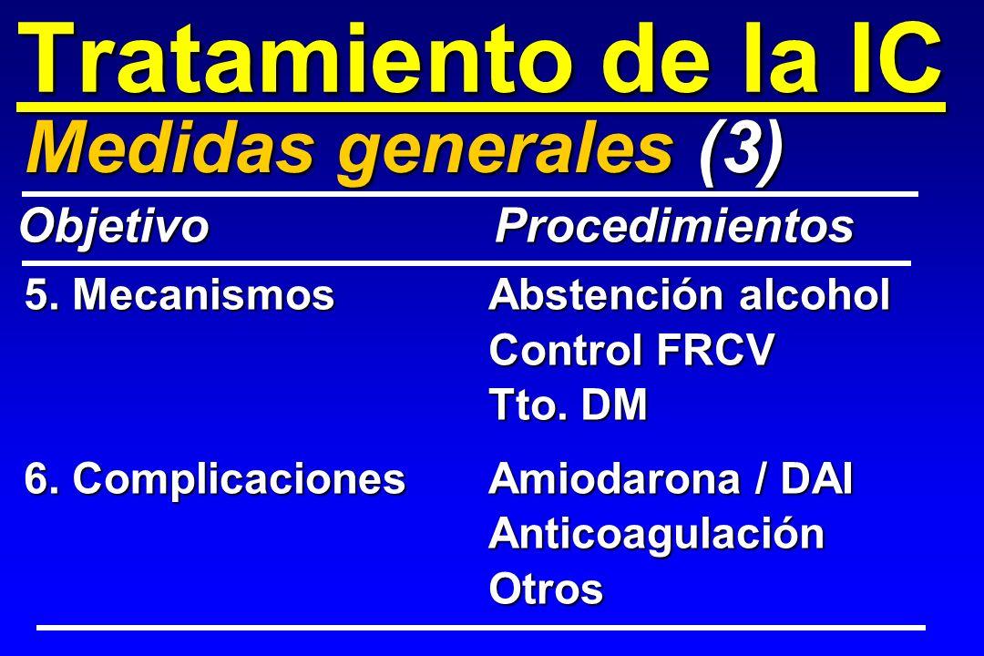 Tratamiento de la IC Medidas generales (3) Objetivo Procedimientos
