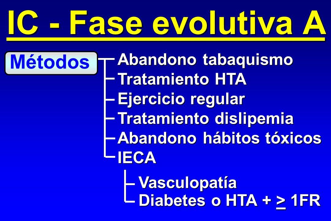 IC - Fase evolutiva A Métodos Abandono tabaquismo Tratamiento HTA