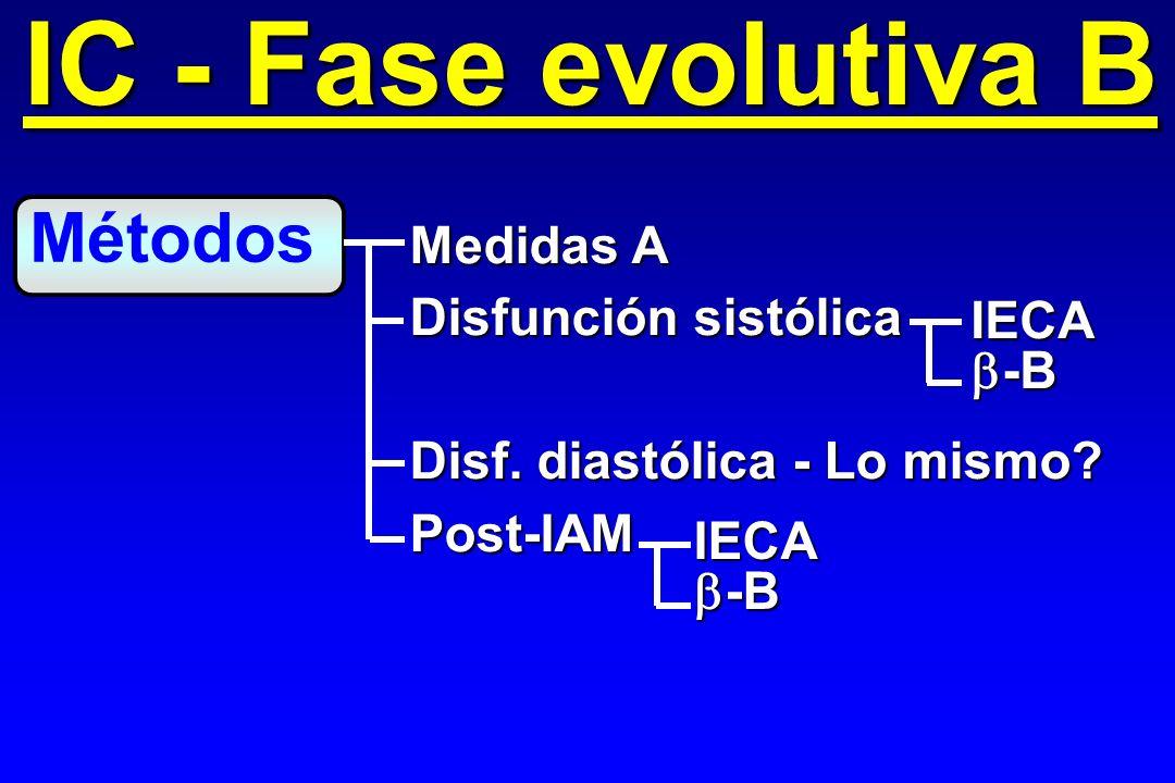 IC - Fase evolutiva B Métodos Medidas A Disfunción sistólica IECA