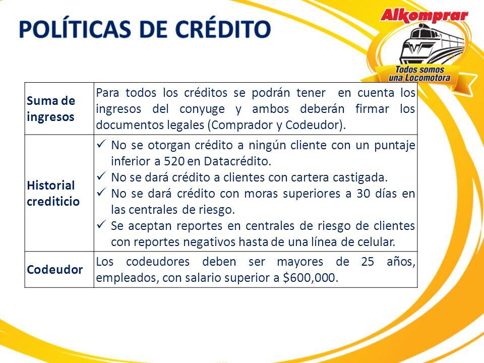 POLÍTICAS DE CRÉDITO Suma de ingresos.