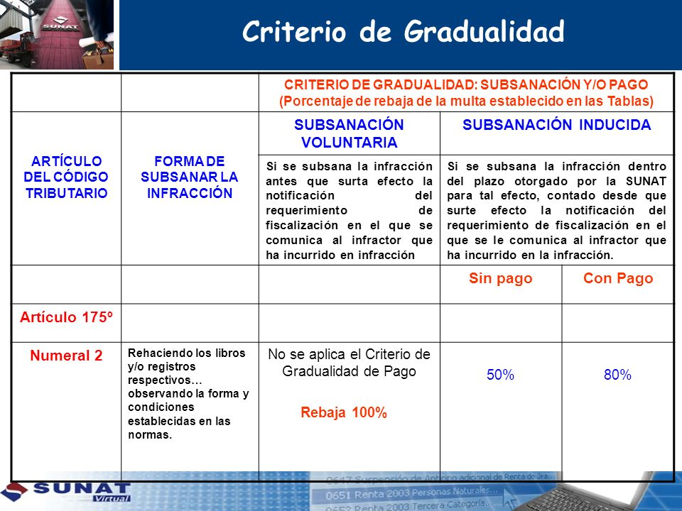 Criterio de Gradualidad