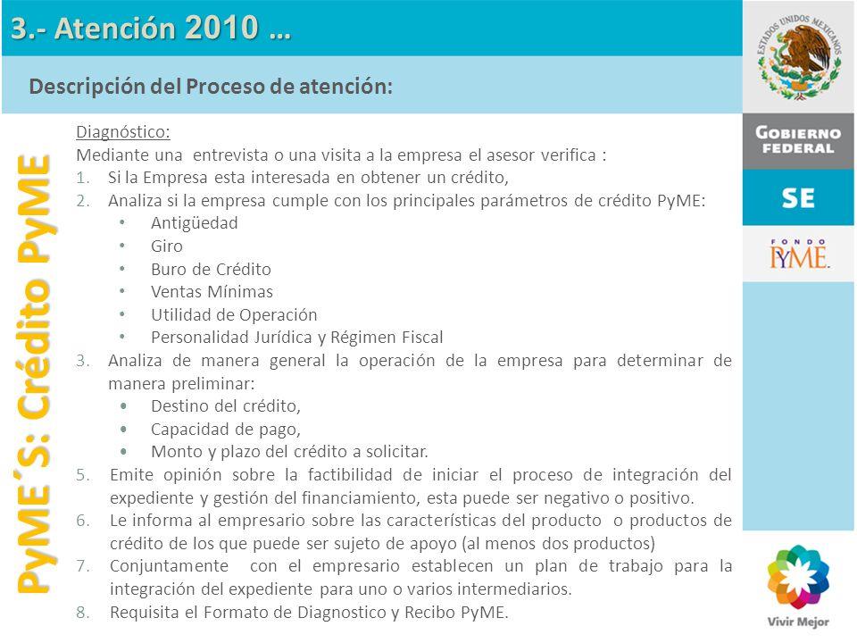 PyME´S: Crédito PyME 3.- Atención 2010 …