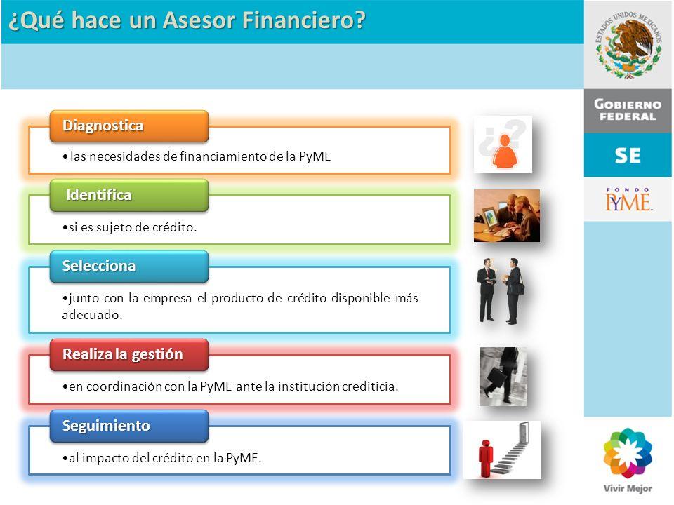 ¿Qué hace un Asesor Financiero