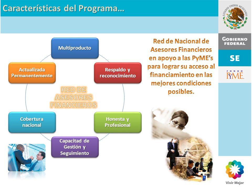 Características del Programa…