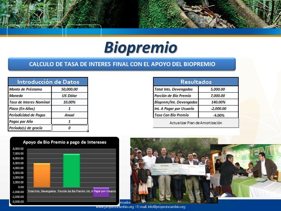 Biopremio