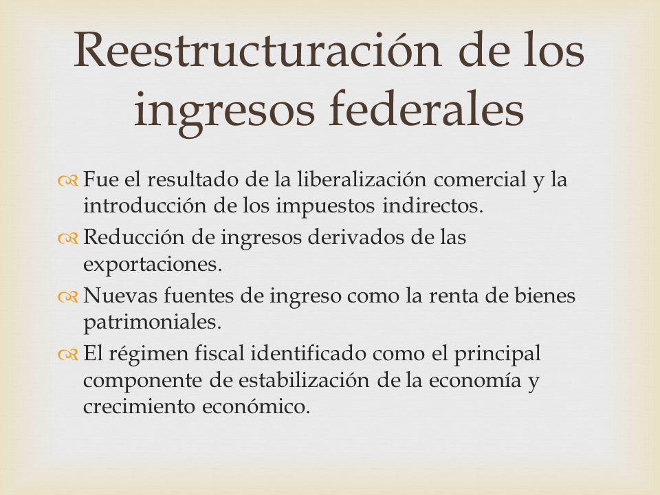 Reestructuración de los ingresos federales
