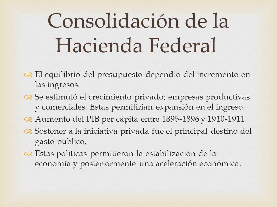 Consolidación de la Hacienda Federal