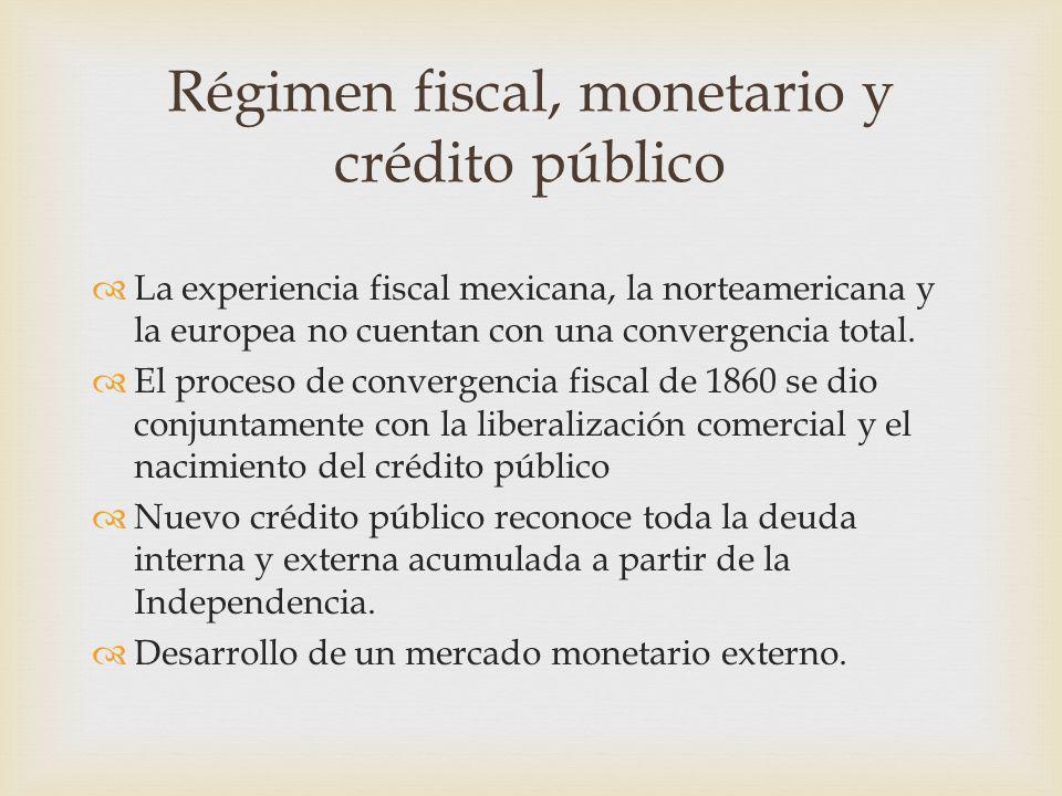 Régimen fiscal, monetario y crédito público