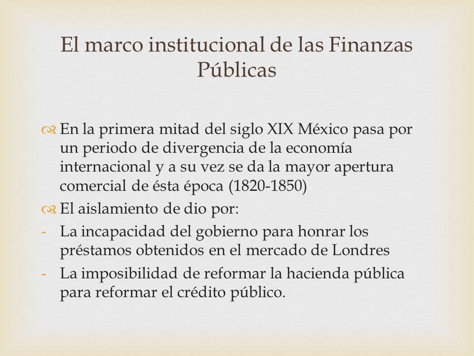 El marco institucional de las Finanzas Públicas