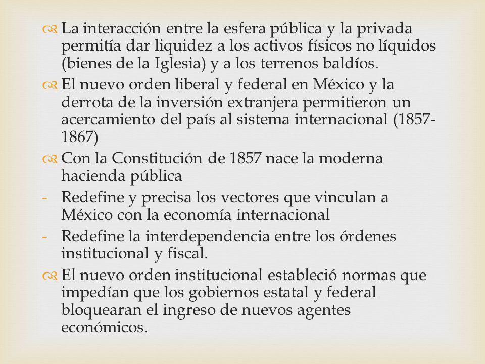 La interacción entre la esfera pública y la privada permitía dar liquidez a los activos físicos no líquidos (bienes de la Iglesia) y a los terrenos baldíos.