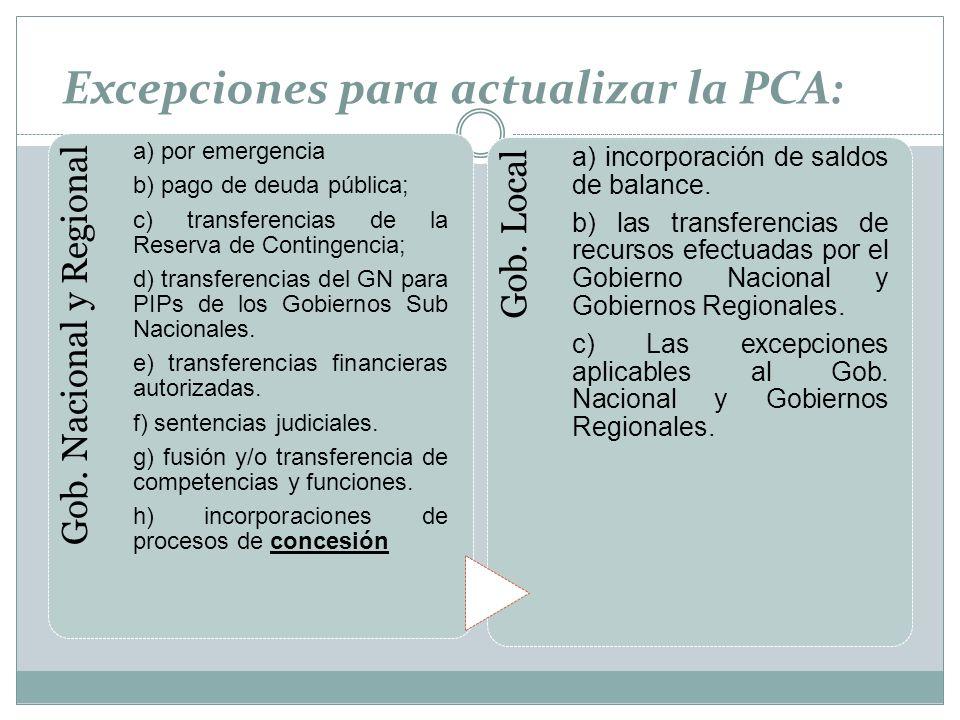 Excepciones para actualizar la PCA: