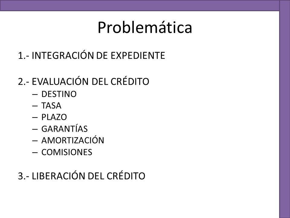Problemática 1.- INTEGRACIÓN DE EXPEDIENTE 2.- EVALUACIÓN DEL CRÉDITO