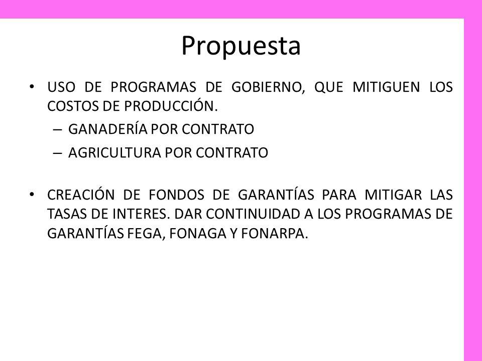 Propuesta USO DE PROGRAMAS DE GOBIERNO, QUE MITIGUEN LOS COSTOS DE PRODUCCIÓN. GANADERÍA POR CONTRATO.