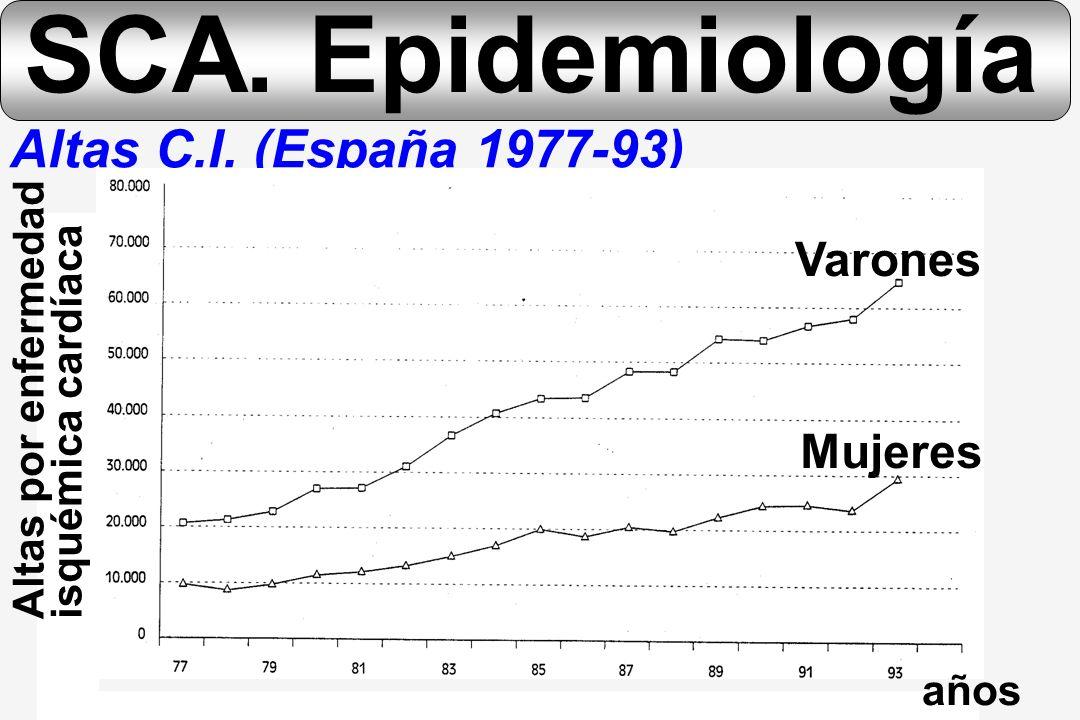 SCA. Epidemiología Altas C.I. (España 1977-93) Varones Mujeres