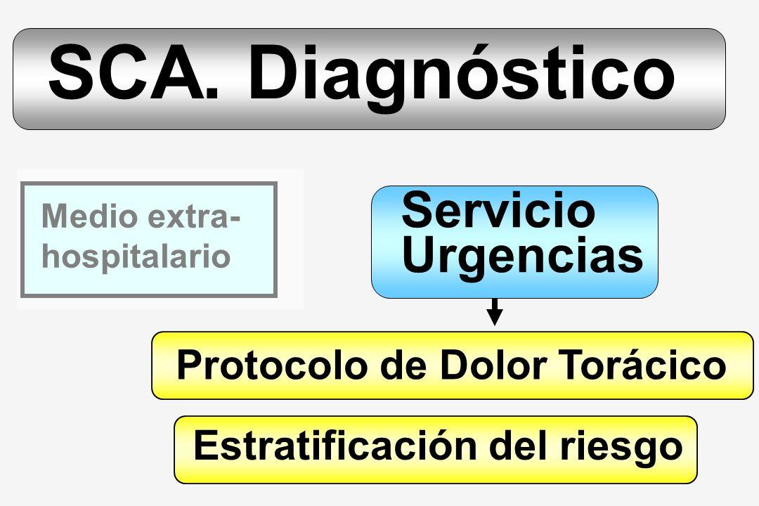 SCA. Diagnóstico Servicio Urgencias Protocolo de Dolor Torácico