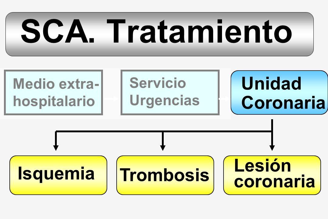 SCA. Tratamiento Unidad Coronaria Lesión Isquemia Trombosis coronaria