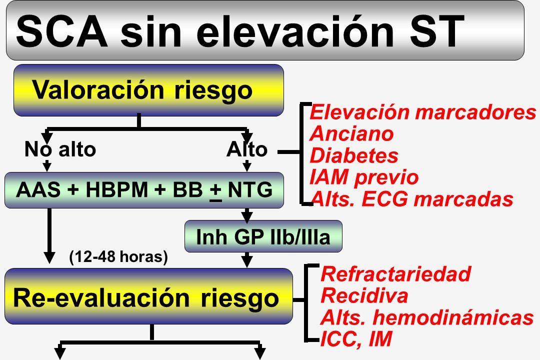 SCA sin elevación ST Valoración riesgo Re-evaluación riesgo