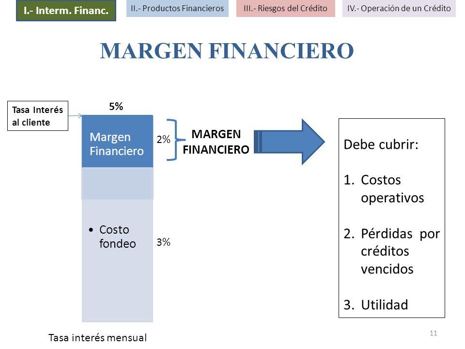 MARGEN FINANCIERO Debe cubrir: Costos operativos