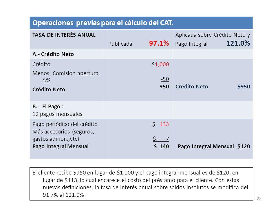 Operaciones previas para el cálculo del CAT.