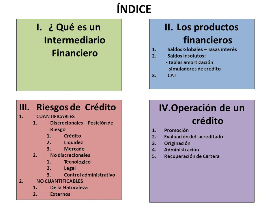 ÍNDICE ¿ Qué es un Intermediario Financiero Los productos financieros