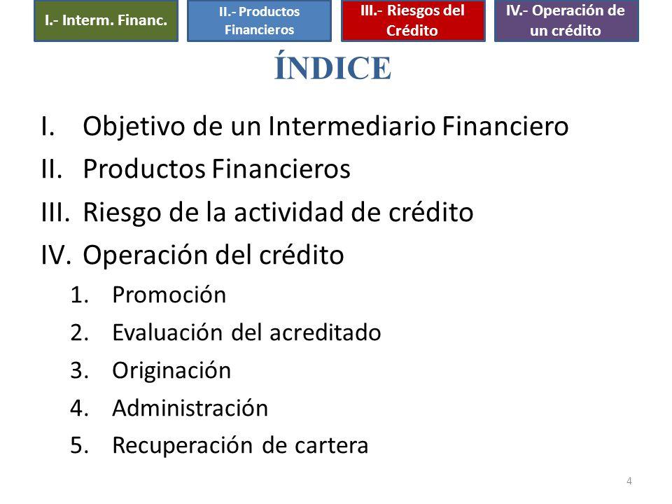 ÍNDICE Objetivo de un Intermediario Financiero Productos Financieros