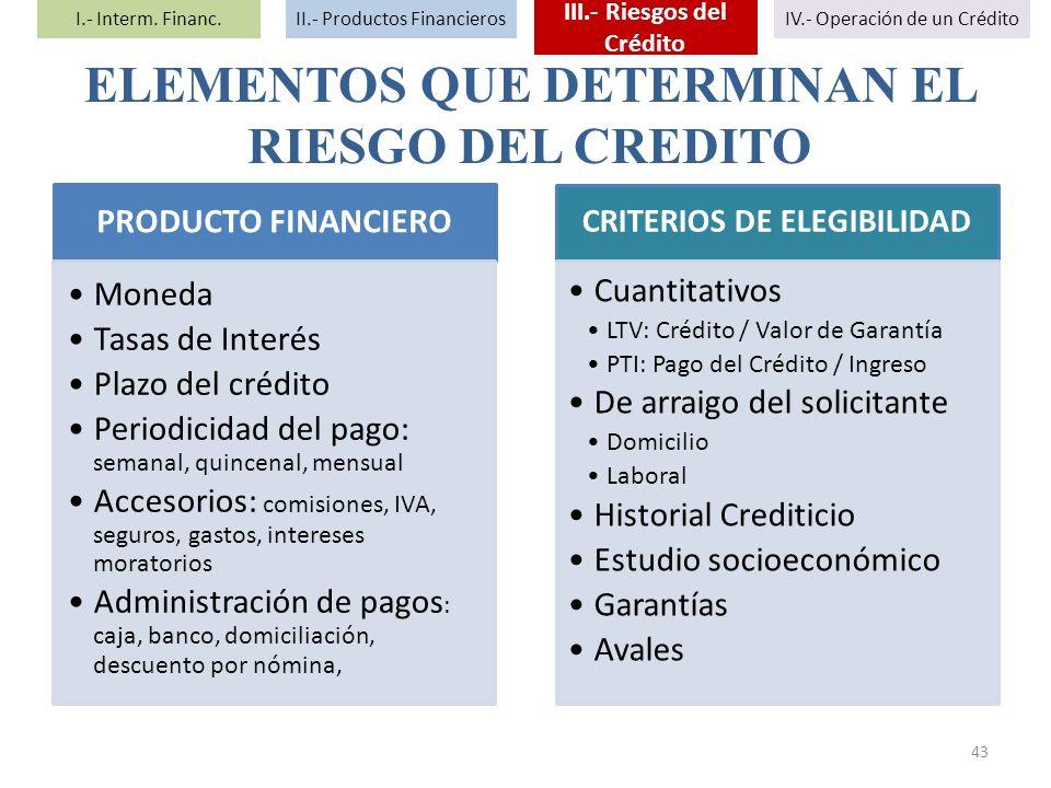ELEMENTOS QUE DETERMINAN EL RIESGO DEL CREDITO