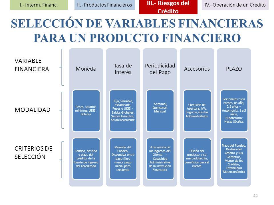 SELECCIÓN DE VARIABLES FINANCIERAS PARA UN PRODUCTO FINANCIERO