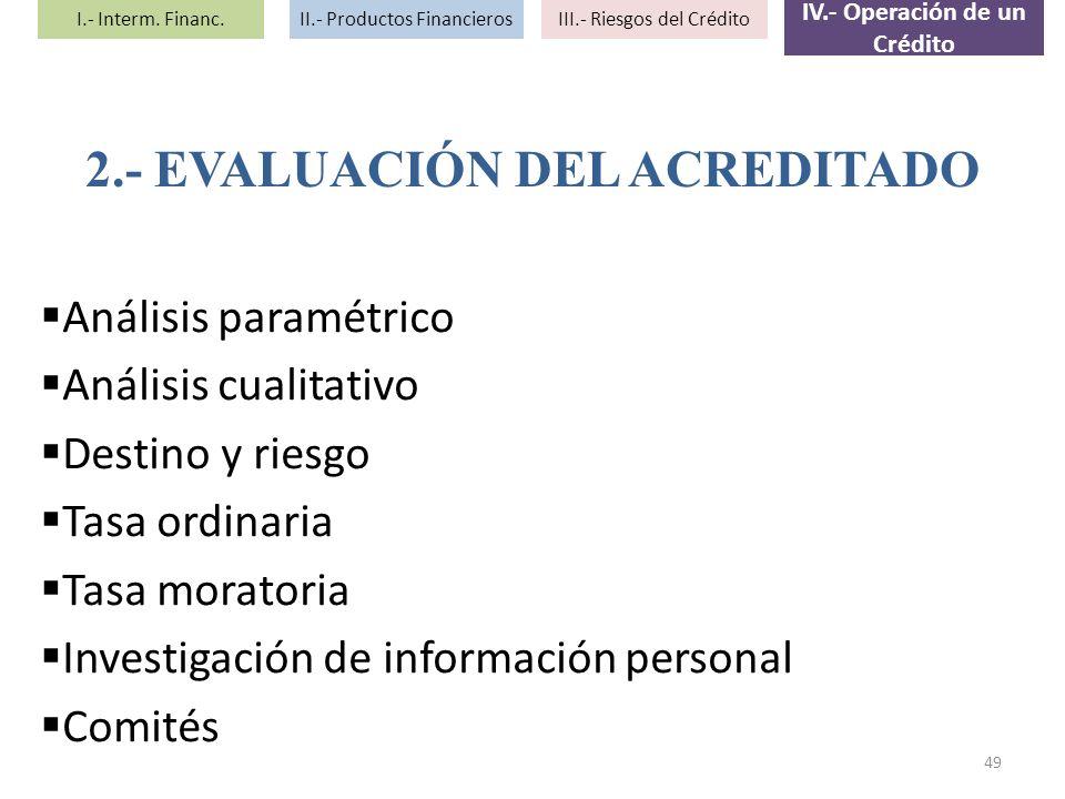 IV.- Operación de un Crédito 2.- EVALUACIÓN DEL ACREDITADO