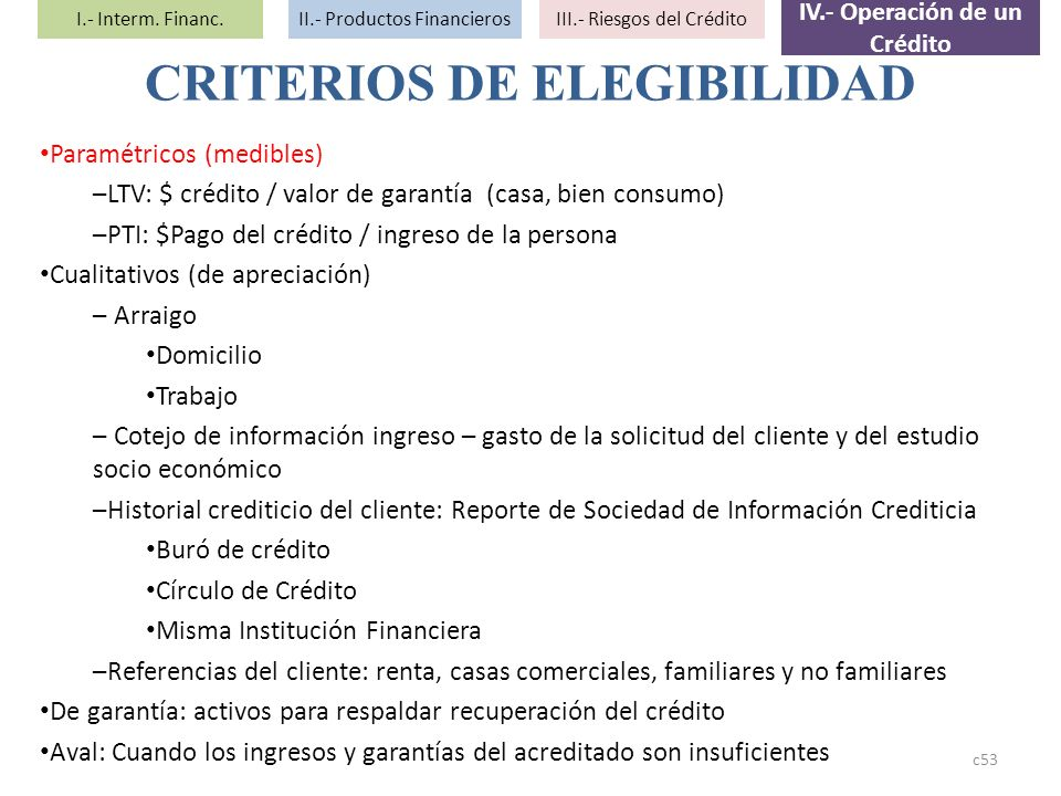 IV.- Operación de un Crédito CRITERIOS DE ELEGIBILIDAD