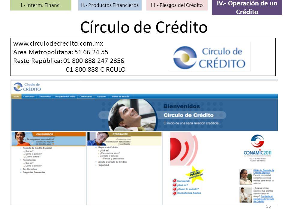 IV.- Operación de un Crédito