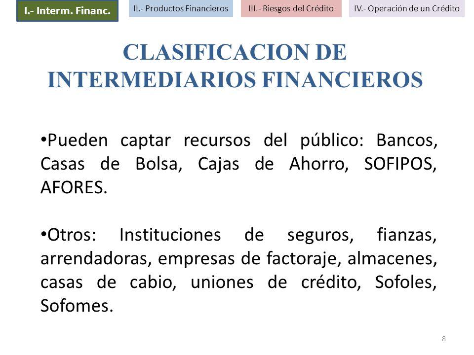 CLASIFICACION DE INTERMEDIARIOS FINANCIEROS