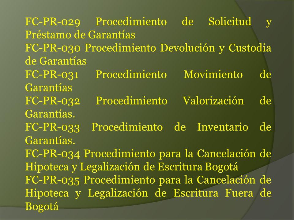 FC-PR-029 Procedimiento de Solicitud y Préstamo de Garantías