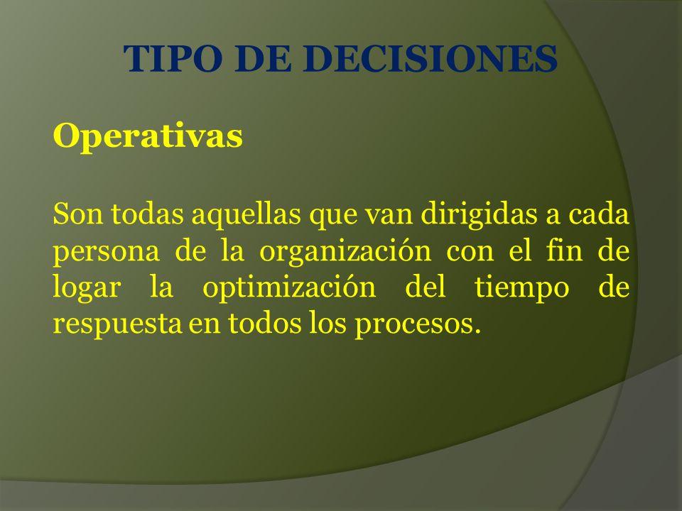 TIPO DE DECISIONES Operativas