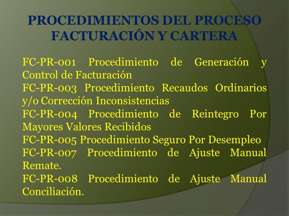 PROCEDIMIENTOS DEL PROCESO FACTURACIÓN Y CARTERA