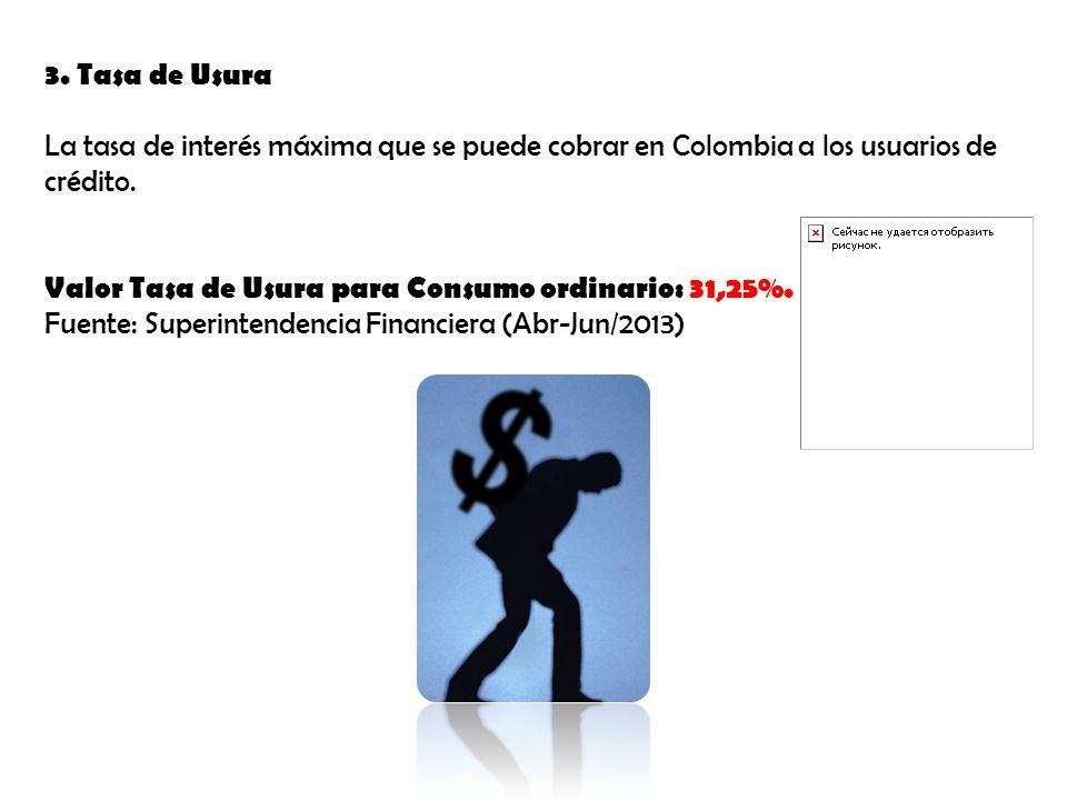 3. Tasa de Usura La tasa de interés máxima que se puede cobrar en Colombia a los usuarios de crédito.