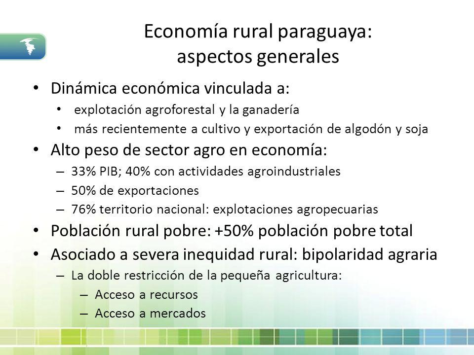 Economía rural paraguaya: