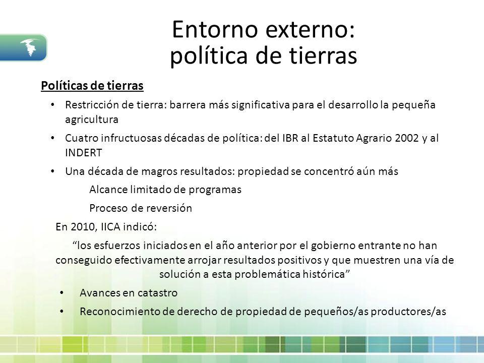 Entorno externo: política de tierras Políticas de tierras