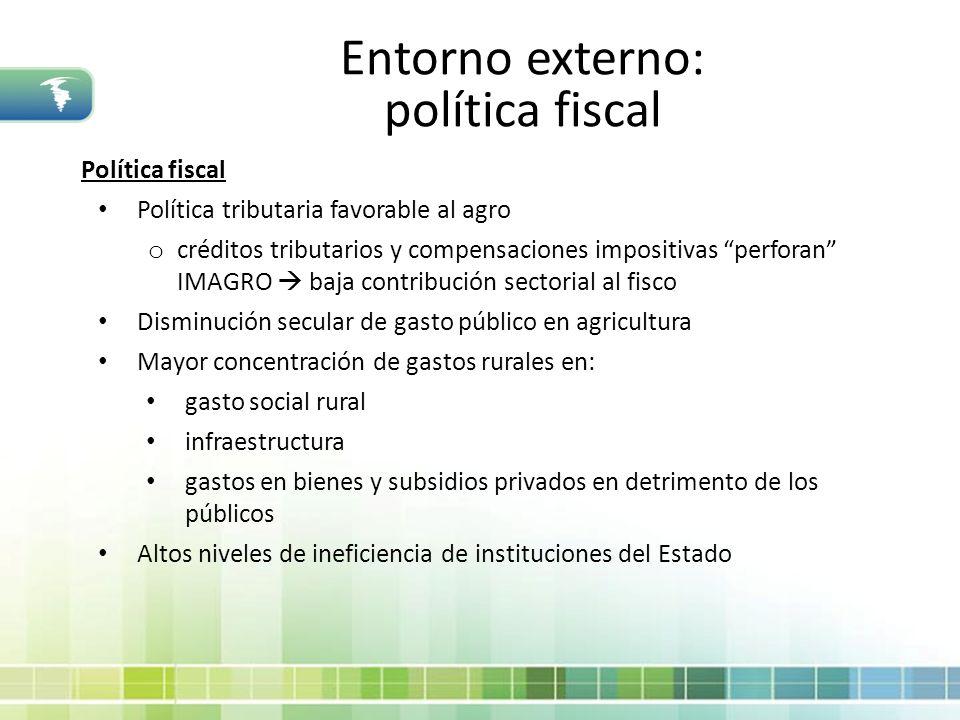 Entorno externo: política fiscal Política fiscal